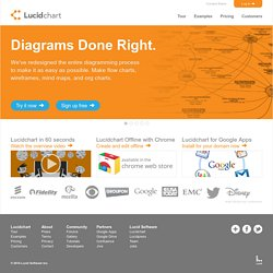 LucidChart - Flow Chart Maker & Online Diagram Software