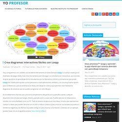 Crea diagramas interactivos fáciles con Loopy