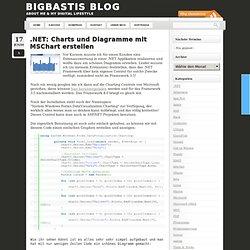 .NET: Charts und Diagramme mit MSChart erstellen « BigBasti's Blog