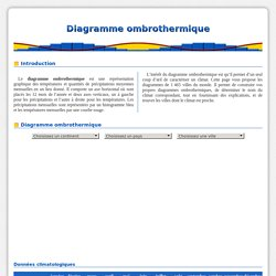 Diagramme ombrothermique