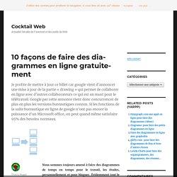 13 outils gratuits en ligne de diagrammes