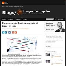 diagrammes de Gantt : avantages et inconvénients