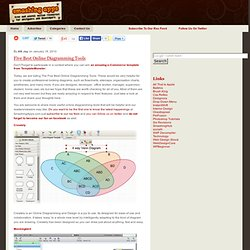 Five Best Online Diagramming Tools