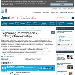Diagramming for development 2 - Exploring interrelationships: 3.3 Multiple cause diagram - OpenLearn - Open University - TU875_1