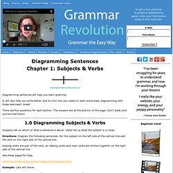 Esl blog post writing service for phd