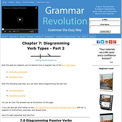 Diagramming Verb Types - Part 2