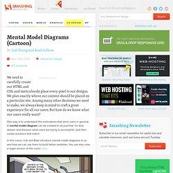 Mental Model Diagrams (Cartoon)