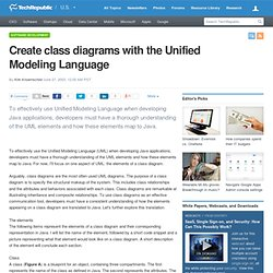 Create class diagrams with the Unified Modeling Language