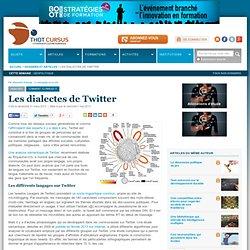 Les dialectes de Twitter