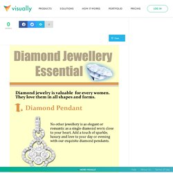 Diamond Jewellery Essential