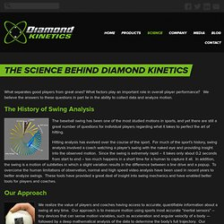 Diamond Kinetics ¦ Perfect Swing Science