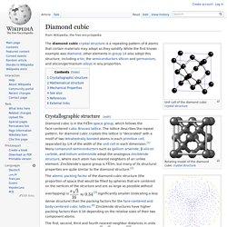 Diamond cubic