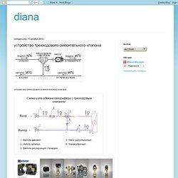 diana: устройство трехходового смесительного клапана