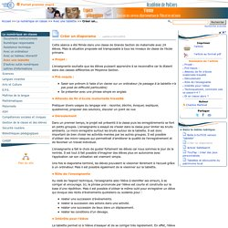 Créer un diaporama- Pédagogie - Direction des services départementaux de l'éducation nationale du 86