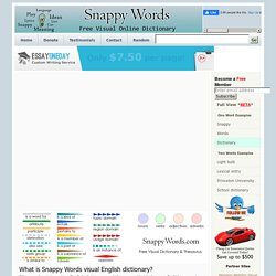 Free Visual Dictionary & Thesaurus