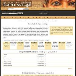 Égypte antique : le dictionnaire encyclopédique
