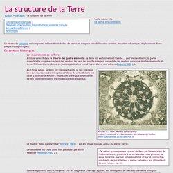 Didac-TIC - Conceptions sur la structure de la Terre