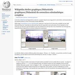 Wikipédia:Atelier graphique/Didacticiels graphiques/Didacticiel de correction colorimétrique complexe