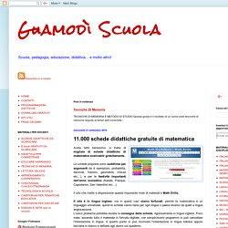 Guamodì Scuola: 11.000 schede didattiche gratuite di matematica