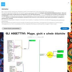 GLI AGGETTIVI: Mappe, giochi e schede didattiche - LaFondamenta.it