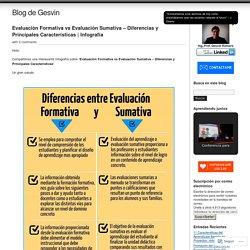 Evaluación Formativa vs Evaluación Sumativa – Diferencias y Principales Características