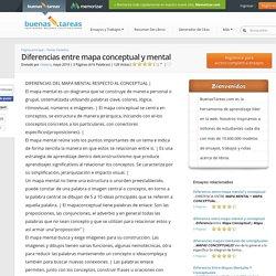 Diferencias entre mapa conceptual y mental - Documentos de Investigación - Clixteco