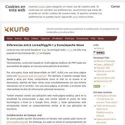 Diferencias entre Lorea/Elgg/N-1 y Kune/Apache Wave