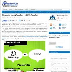 Diferencias entre WhatsApp y LINE