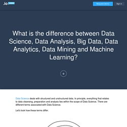 What is the difference between Data Science, Data Analysis, Big Data, Data Analytics, Data Mining and Machine Learning?