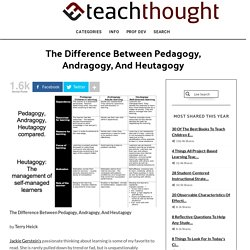 The Difference Between Pedagogy, Andragogy, And Heutagogy
