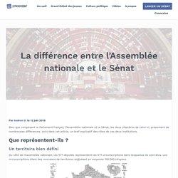 La différence entre l'Assemblée nationale et le Sénat - Le French Débat