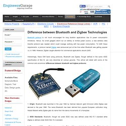Difference between Bluetooth and Zigbee