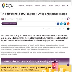 The difference between paid owned and earned media