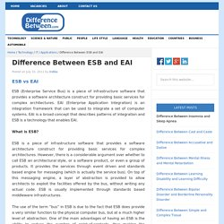 Difference Between ESB and EAI