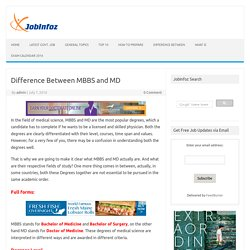 Difference Between MBBS and MD - JobInfoz.com