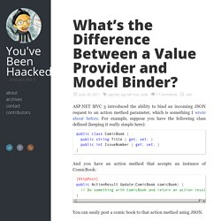 What's the Difference Between a Value Provider and Model Binder?