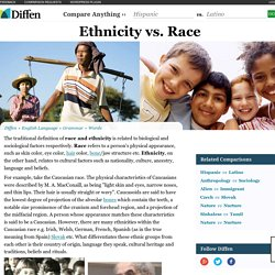 Ethnicity vs Race