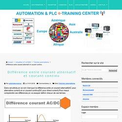 Différence entre courant alternatif (AC) et courant continu (DC)