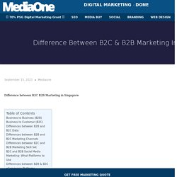 Difference between B2C & B2B Marketing in Singapore