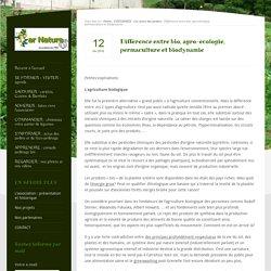 Différence entre bio, agro-écologie, permaculture et biodynamie - Jardins Par Nature