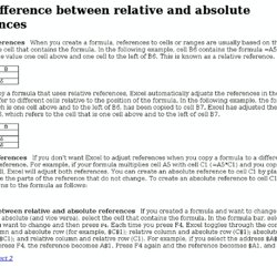 The difference between relative and absolute references