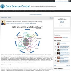 Difference of Data Science, Machine Learning and Data Mining