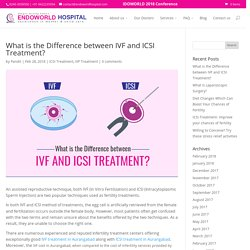 What is the Difference between IVF and ICSI Treatment? - Endoworld Hospital
