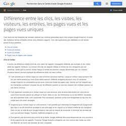 Différence entre les clics, les visites, les visiteurs, les entrées, les pages vues et les pages vues uniques - Centre d'aide GoogleAnalytics