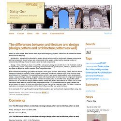 The differences between architecture and design (design pattern and architecture pattern as well) - Natty Gur