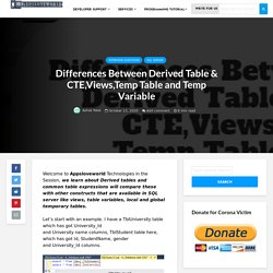 Differences Between Derived Table & CTE,Views,Temp Table and Temp Variable