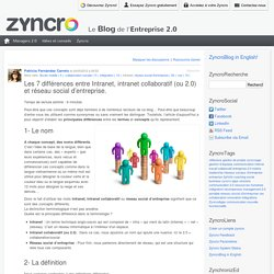 Les 7 différences entre Intranet, intranet collaboratif (ou 2.0) et réseau social d'entreprise.