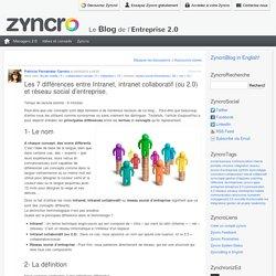 Les 7 différences entre Intranet, intranet collaboratif (ou 2.0) et réseau social d'entreprise. - Zyncro Blog France: le blog de l'Entreprise 2.0 Zyncro Blog France: le blog de l'Entreprise 2.0