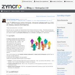 Les 7 différences entre Intranet, intranet collaboratif (ou 2.0) et réseau social d'entreprise. « Zyncro Blog France: le blog de l'Entreprise 2.0