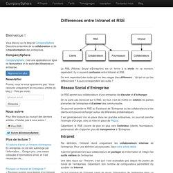 Différences entre Intranet et RSE - CompanySphere